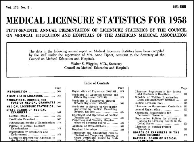 JAMA stats