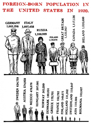 1920-immigration-records_555